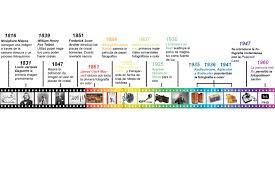 20140307115802-linea-del-tiempo-inventos.jpg